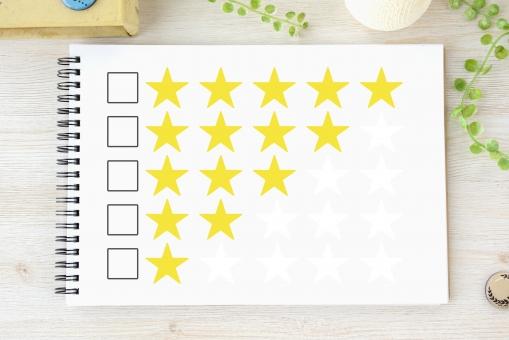 【ヤフオク転売】評価を増やすべき理由と評価を集める方法について